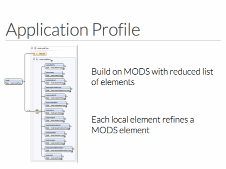 Screenshot of Application Profile presentation slide for my MODS application profile.